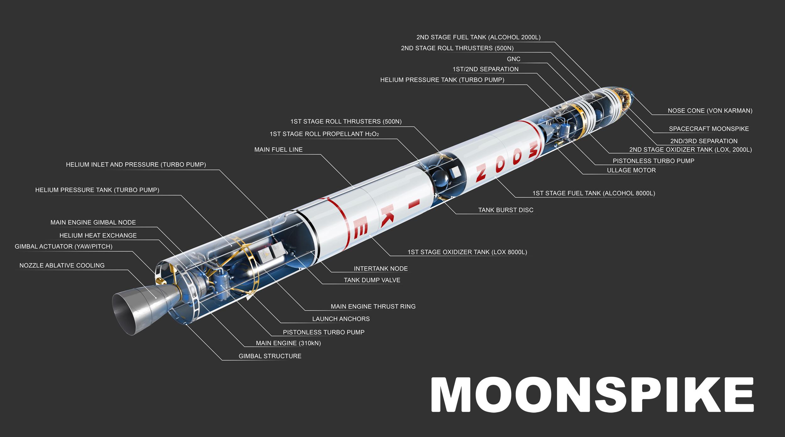 moonspike_rockettext01